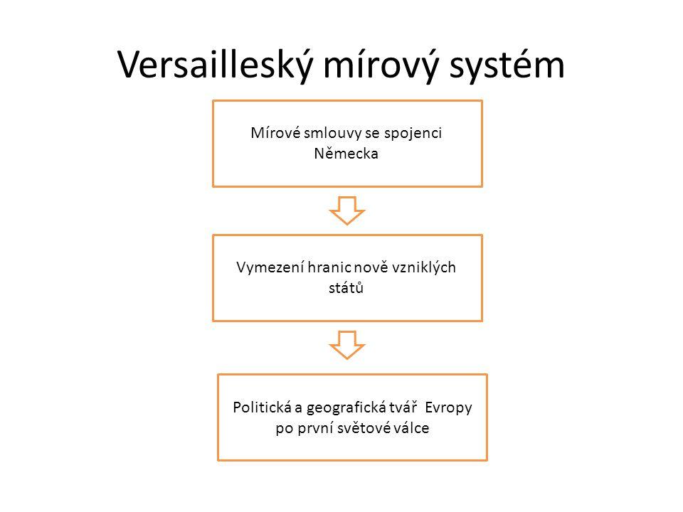 Versailleský mírový systém Mírové smlouvy se spojenci Německa Vymezení hranic nově vzniklých států Politická a geografická tvář Evropy po první světové válce