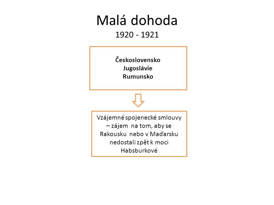 Malá dohoda 1920 - 1921 Československo Jugoslávie Rumunsko Vzájemné spojenecké smlouvy – zájem na tom, aby se Rakousku nebo v Maďarsku nedostali zpět k moci Habsburkové