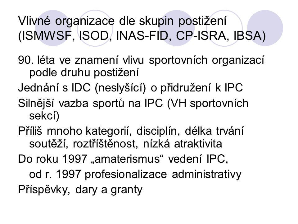 Vlivné organizace dle skupin postižení (ISMWSF, ISOD, INAS-FID, CP-ISRA, IBSA) 90. léta ve znamení vlivu sportovních organizací podle druhu postižení