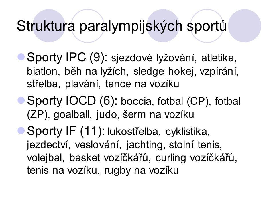 Struktura paralympijských sportů Sporty IPC (9): sjezdové lyžování, atletika, biatlon, běh na lyžích, sledge hokej, vzpírání, střelba, plavání, tance