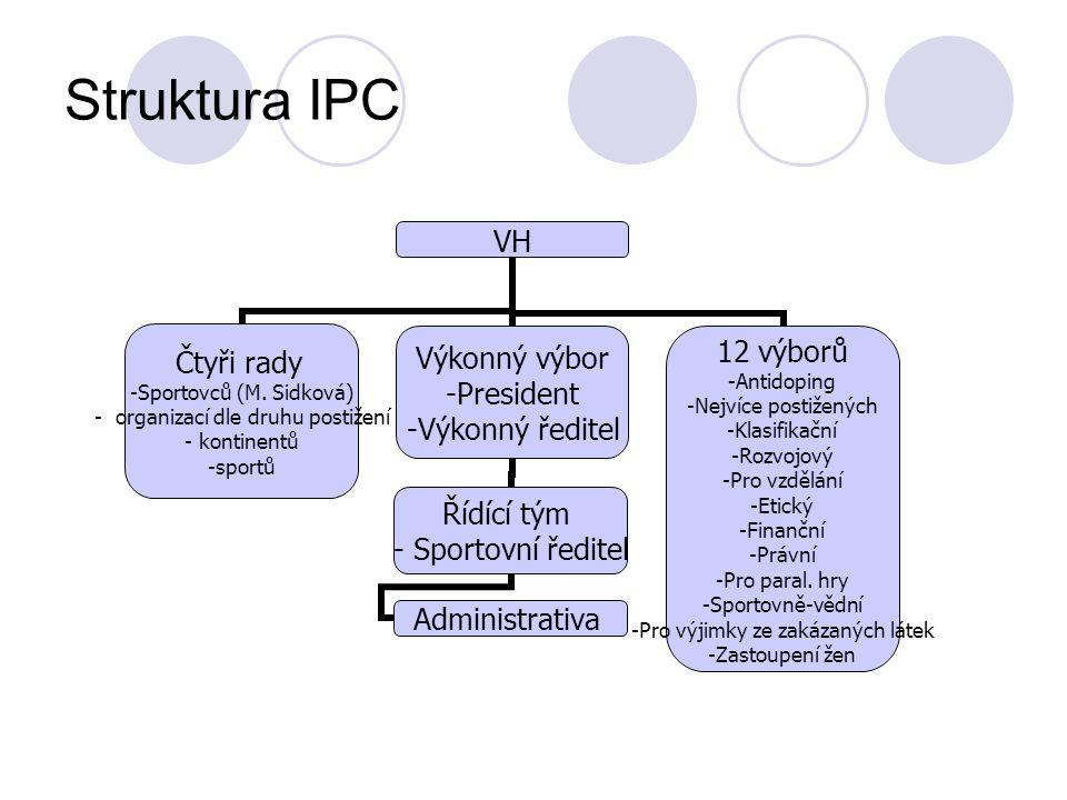 Struktura IPC VH Čtyři rady Sportovců (M. Sidková) organizací dle druhu postižení kontinentů sportů Výkonný výbor President Výkonný ředitel Řídící tým