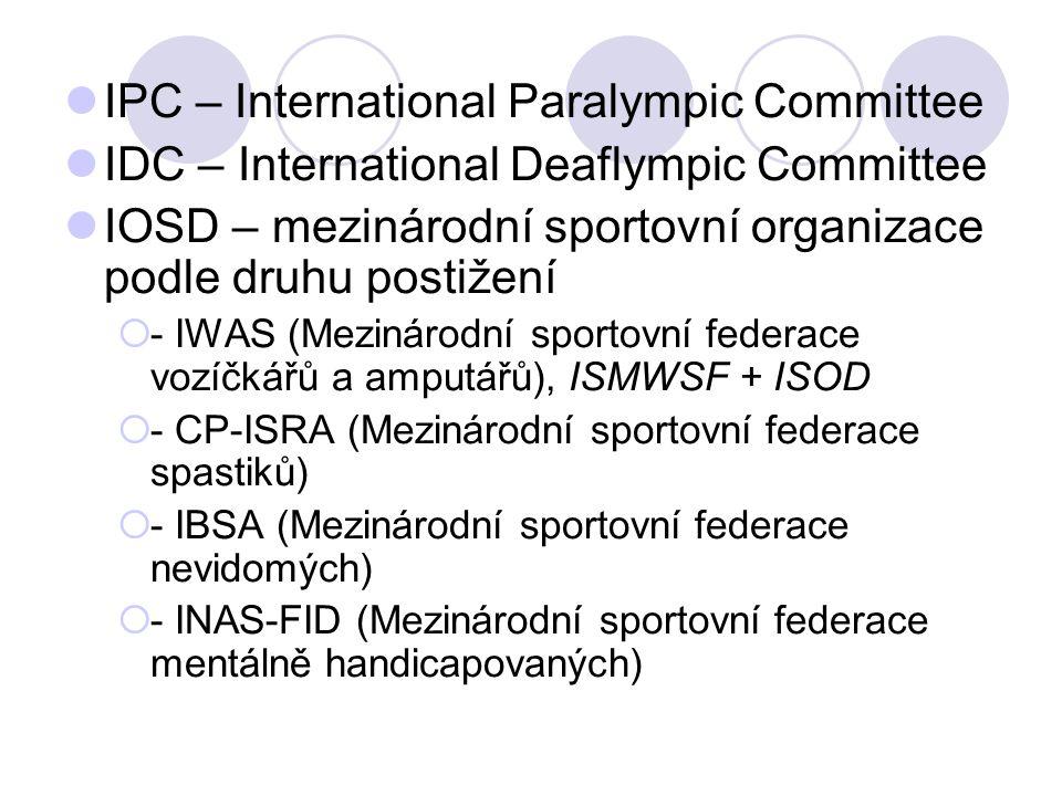 IPC – International Paralympic Committee IDC – International Deaflympic Committee IOSD – mezinárodní sportovní organizace podle druhu postižení  - IW
