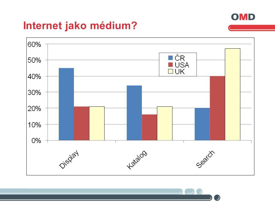 Internet jako médium