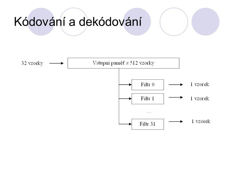 Kódování a dekódování