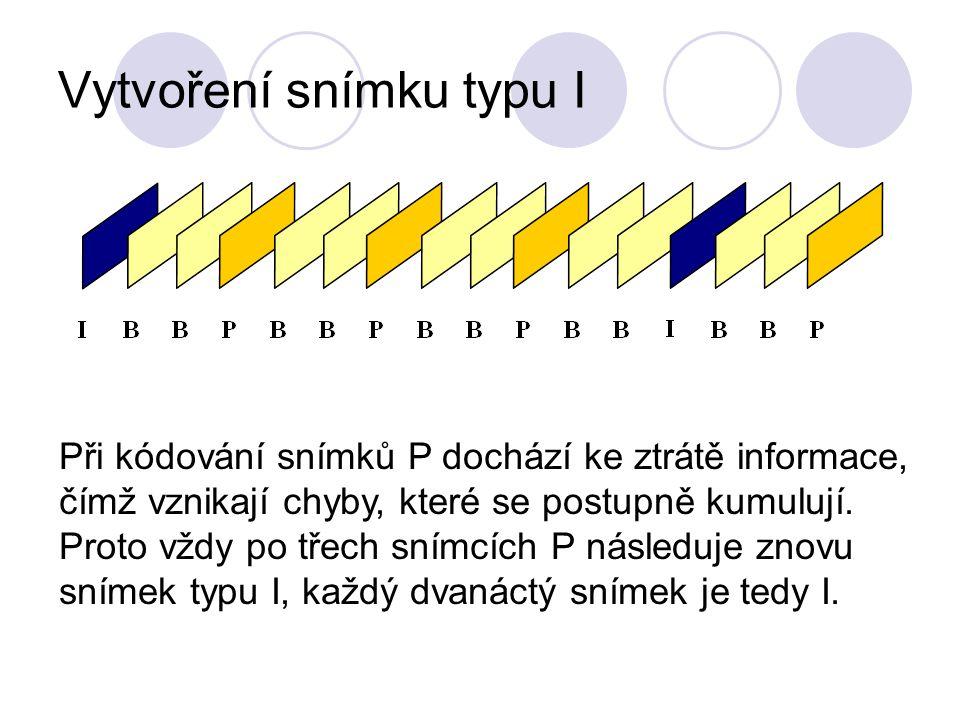 Vytvoření snímku typu I Při kódování snímků P dochází ke ztrátě informace, čímž vznikají chyby, které se postupně kumulují. Proto vždy po třech snímcí