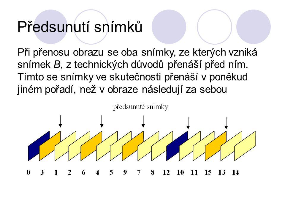 Využití prahové úrovně slyšitelnosti Uplatnit individuálně práh slyšitelnost pro každý tón je technicky neschůdné.