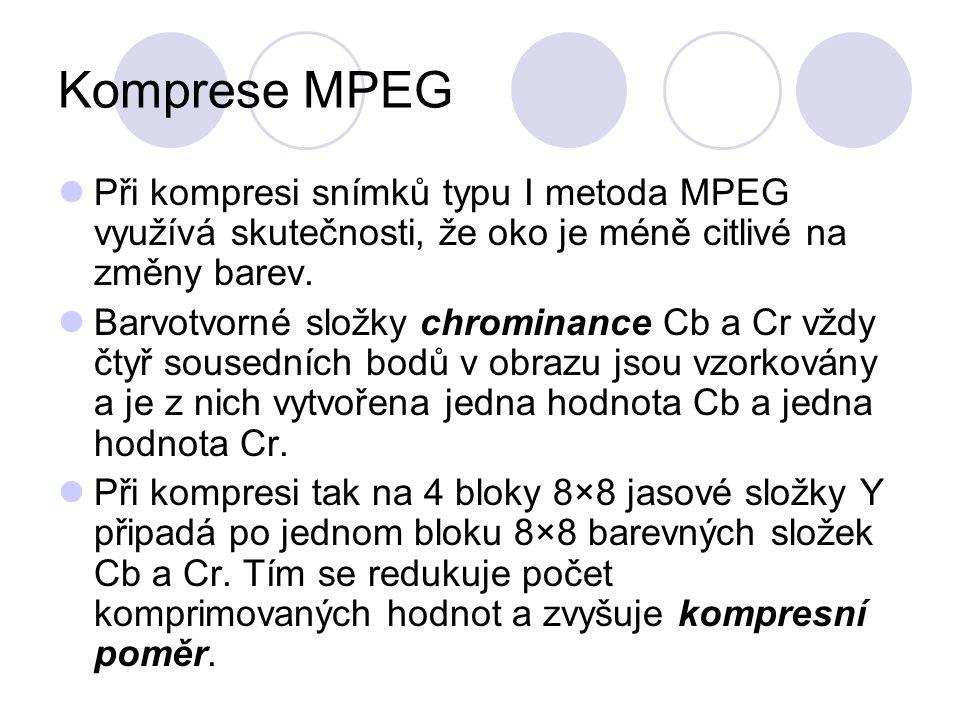 Komprese MPEG Při kompresi snímků typu I metoda MPEG využívá skutečnosti, že oko je méně citlivé na změny barev. Barvotvorné složky chrominance Cb a C