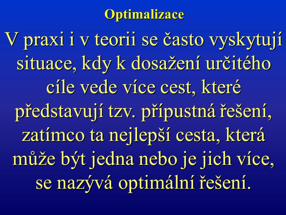 Optimalizace Někdy není optimální řešení žádné.