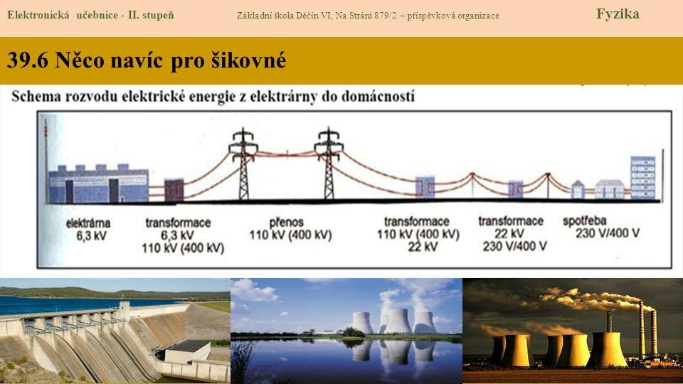 39.7 CLIL Elektronická učebnice - II.