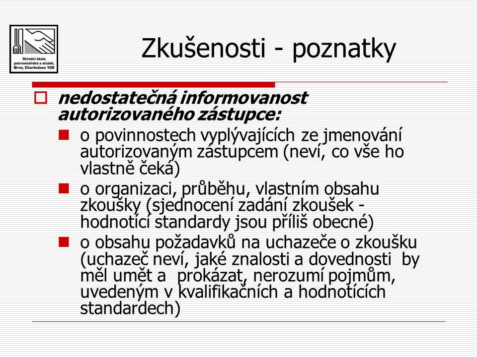 Zkušenosti - poznatky  nedostatečná informovanost autorizovaného zástupce: o povinnostech vyplývajících ze jmenování autorizovaným zástupcem (neví, c