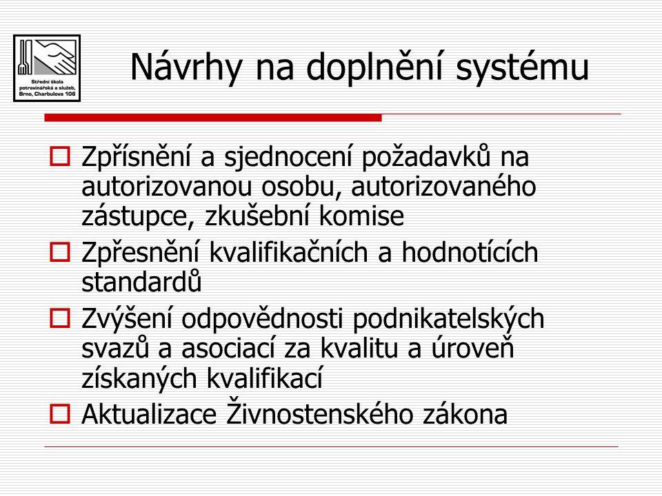 Návrhy na doplnění systému  Zpřísnění a sjednocení požadavků na autorizovanou osobu, autorizovaného zástupce, zkušební komise  Zpřesnění kvalifikačn