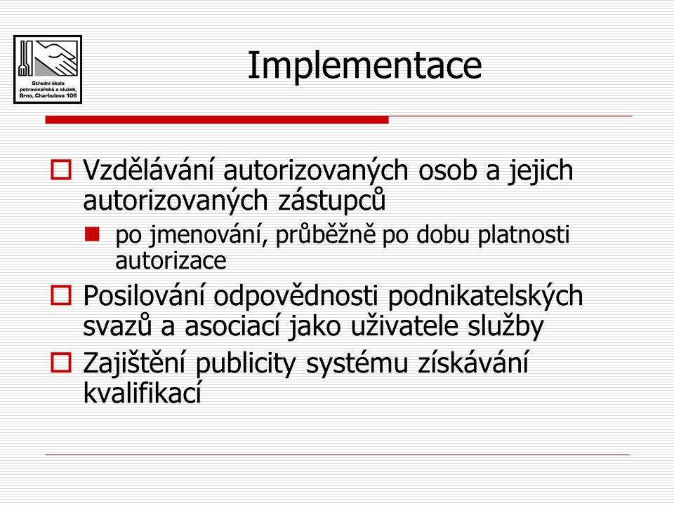 Implementace  Vzdělávání autorizovaných osob a jejich autorizovaných zástupců po jmenování, průběžně po dobu platnosti autorizace  Posilování odpově