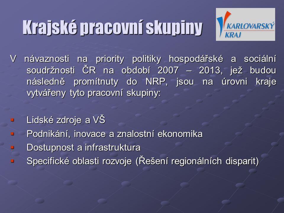 Krajské pracovní skupiny V návaznosti na priority politiky hospodářské a sociální soudržnosti ČR na období 2007 – 2013, jež budou následně promítnuty