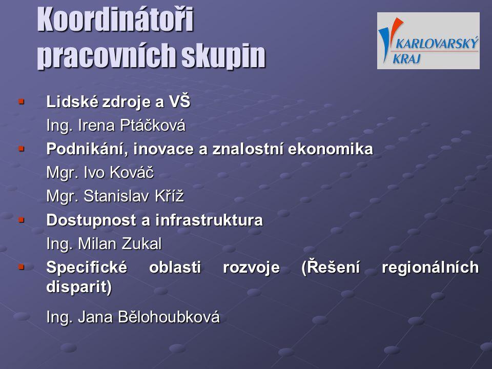 Koordinátoři pracovních skupin  Lidské zdroje a VŠ Ing. Irena Ptáčková  Podnikání, inovace a znalostní ekonomika Mgr. Ivo Kováč Mgr. Stanislav Kříž