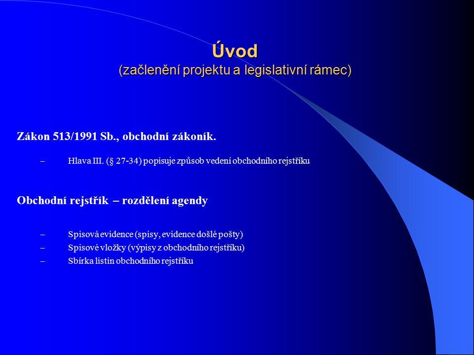 Sbírka listin obchodního rejstříku Zákon 142/1996 Sb., kterým se doplňuje zákon č.