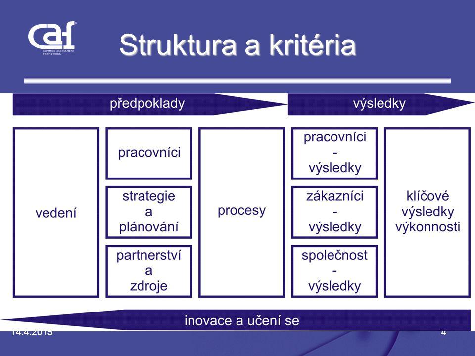 14.4.20154 Struktura a kritéria