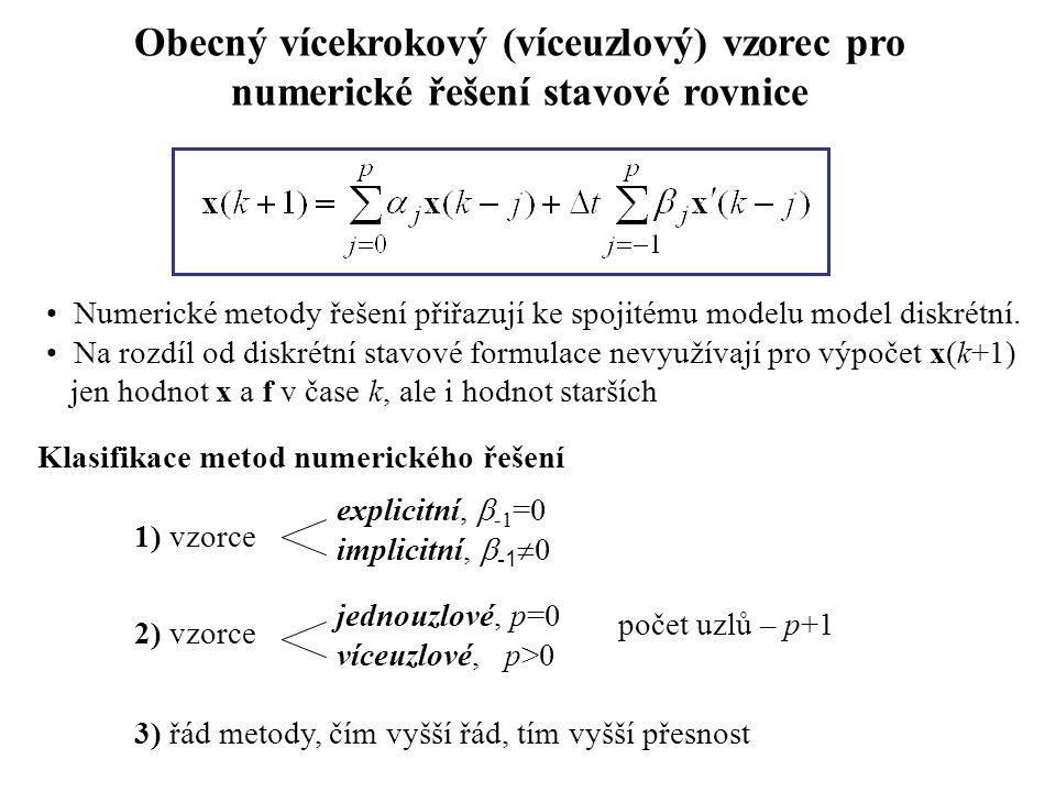 Obecný vícekrokový (víceuzlový) vzorec pro numerické řešení stavové rovnice Numerické metody řešení přiřazují ke spojitému modelu model diskrétní. Na