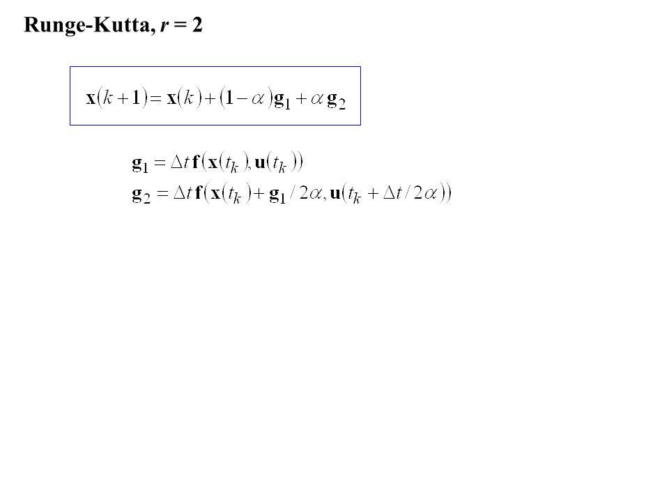 Runge-Kutta v programu Matlab - vzorce v Simulink pro pevný krok (fixed step solvers ) ode5 - Dormand-Prince ode4 - Runge-Kutta 4tého řádu ode3 - Bogacki-Shampine ode2 - Heun (ode1 - Euler) Vnořené R-K vzorce (solvery v Simulinku i funkce v Matlabu): ode45 ode23 - zahrnují v sobě algoritmus pro adaptaci  t