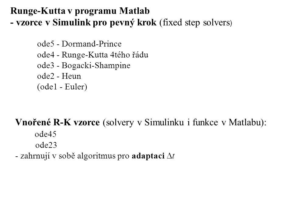 Runge-Kutta v programu Matlab - vzorce v Simulink pro pevný krok (fixed step solvers ) ode5 - Dormand-Prince ode4 - Runge-Kutta 4tého řádu ode3 - Boga