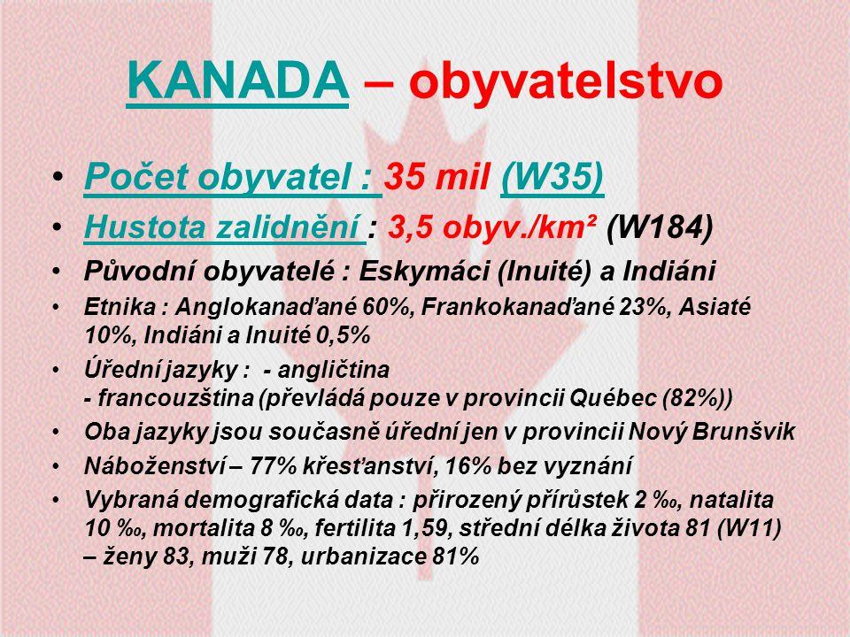 KANADAKANADA – obyvatelstvo Počet obyvatel : 35 mil (W35)Počet obyvatel : (W35) Hustota zalidnění : 3,5 obyv./km² (W184)Hustota zalidnění Původní obyv