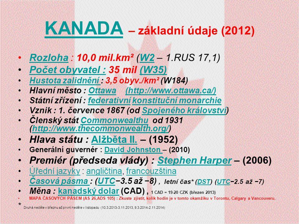 KANADAKANADA – základní údaje (2012) Rozloha : 10,0 mil.km² (W2 – 1.RUS 17,1)RozlohaW2 Počet obyvatel : 35 mil (W35)Počet obyvatel :(W35) Hustota zali