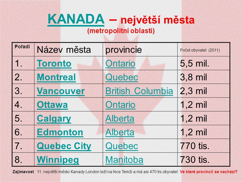KANADAKANADA – největší města (metropolitní oblasti) Pořadí Název městaprovincie Počet obyvatel (2011) 1.TorontoOntario5,5 mil. 2.MontrealQuebec3,8 mi