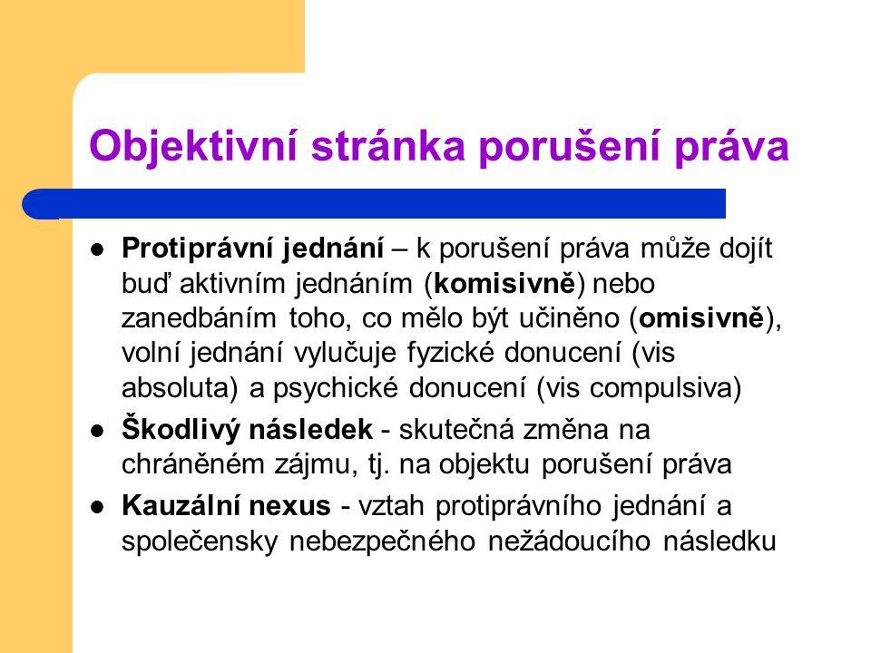 Objektivní stránka porušení práva Protiprávní jednání – k porušení práva může dojít buď aktivním jednáním (komisivně) nebo zanedbáním toho, co mělo bý