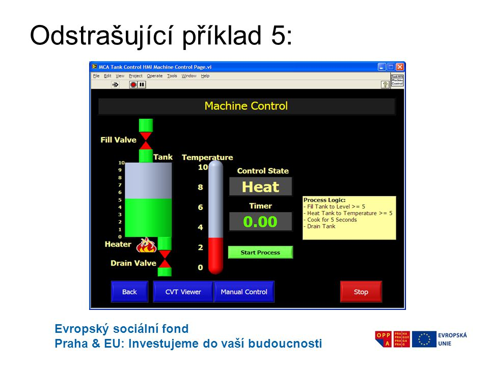 Odstrašující příklad 5: Evropský sociální fond Praha & EU: Investujeme do vaší budoucnosti