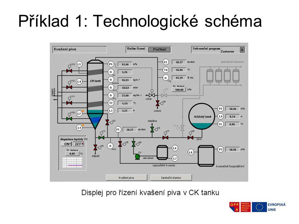 Příklad 1: Technologické schéma Displej pro řízení kvašení piva v CK tanku