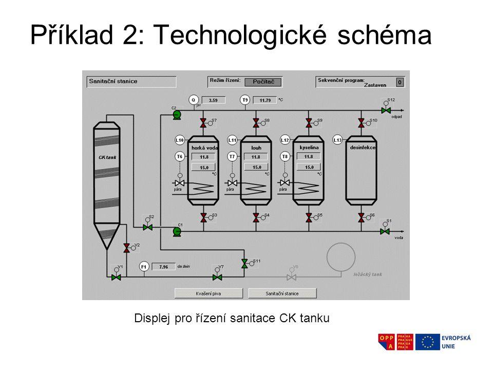 Příklad 2: Technologické schéma Displej pro řízení sanitace CK tanku
