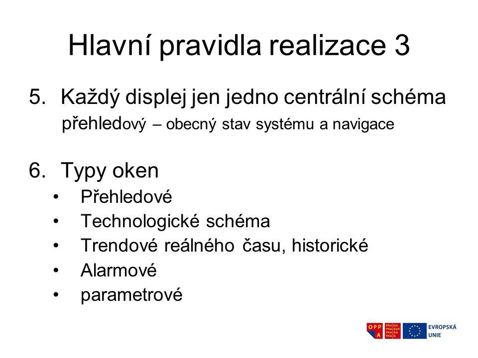 Hlavní pravidla realizace 3 5.Každý displej jen jedno centrální schéma přehled ový – obecný stav systému a navigace 6.Typy oken Přehledové Technologic