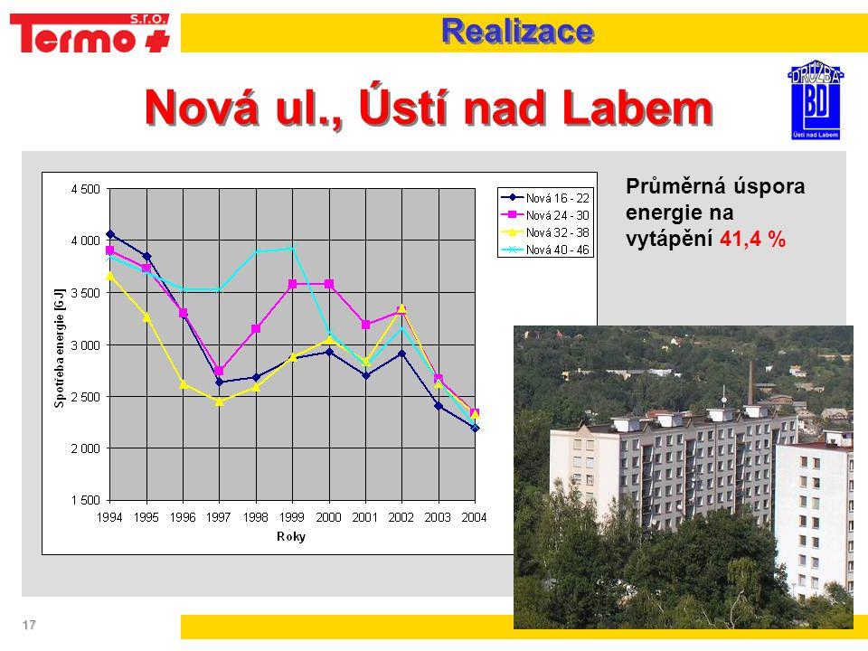 17 Nová ul., Ústí nad Labem Realizace Průměrná úspora energie na vytápění 41,4 %