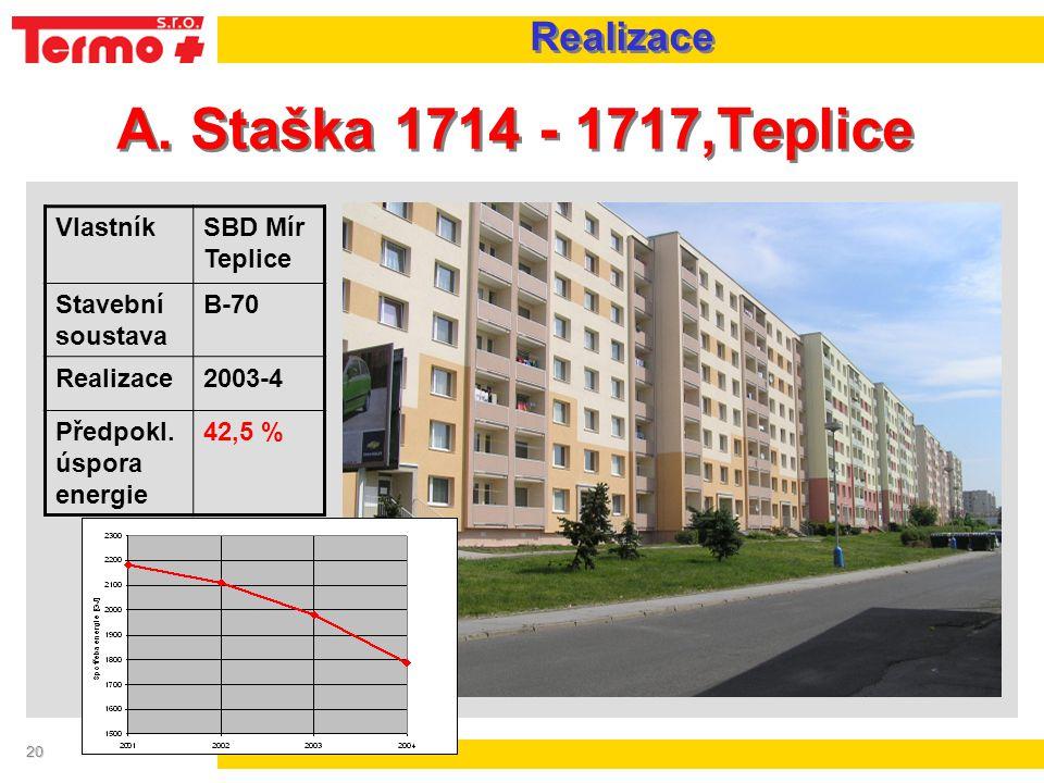 20 A. Staška 1714 - 1717,Teplice VlastníkSBD Mír Teplice Stavební soustava B-70 Realizace2003-4 Předpokl. úspora energie 42,5 % Realizace