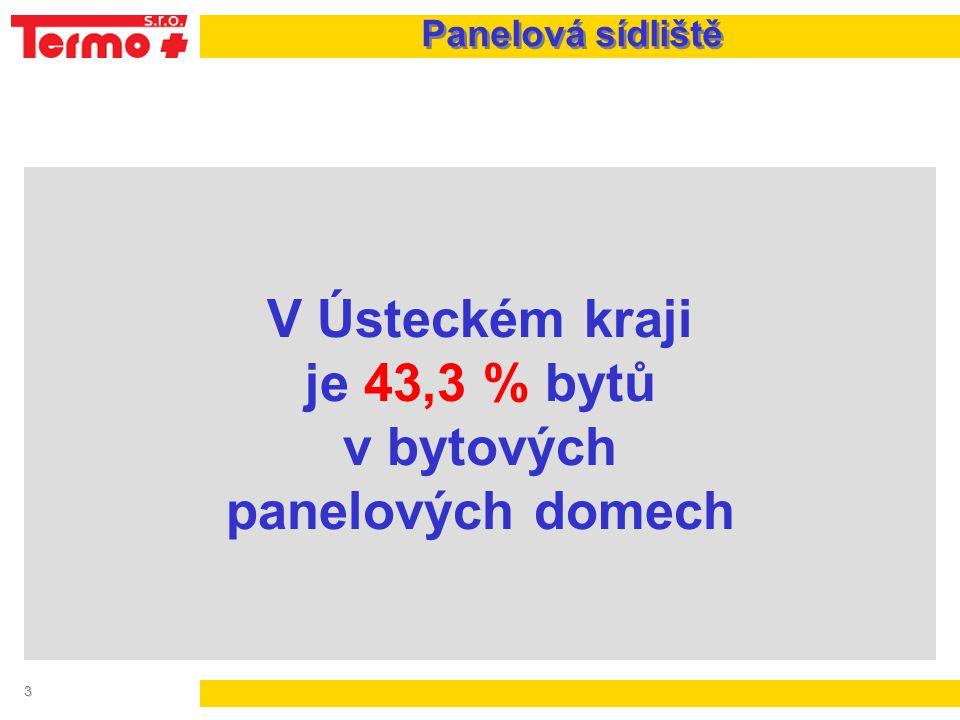 3 V Ústeckém kraji je 43,3 % bytů v bytových panelových domech Panelová sídliště