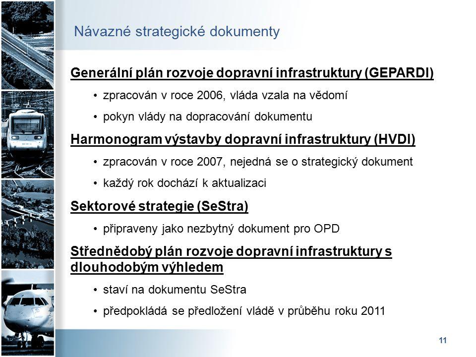 11 Návazné strategické dokumenty Generální plán rozvoje dopravní infrastruktury (GEPARDI) zpracován v roce 2006, vláda vzala na vědomí pokyn vlády na dopracování dokumentu Harmonogram výstavby dopravní infrastruktury (HVDI) zpracován v roce 2007, nejedná se o strategický dokument každý rok dochází k aktualizaci Sektorové strategie (SeStra) připraveny jako nezbytný dokument pro OPD Střednědobý plán rozvoje dopravní infrastruktury s dlouhodobým výhledem staví na dokumentu SeStra předpokládá se předložení vládě v průběhu roku 2011