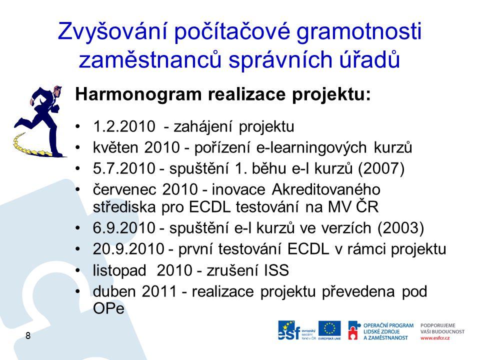 Zvyšování počítačové gramotnosti zaměstnanců správních úřadů Harmonogram realizace projektu: 1.2.2010 - zahájení projektu květen 2010 - pořízení e-lea