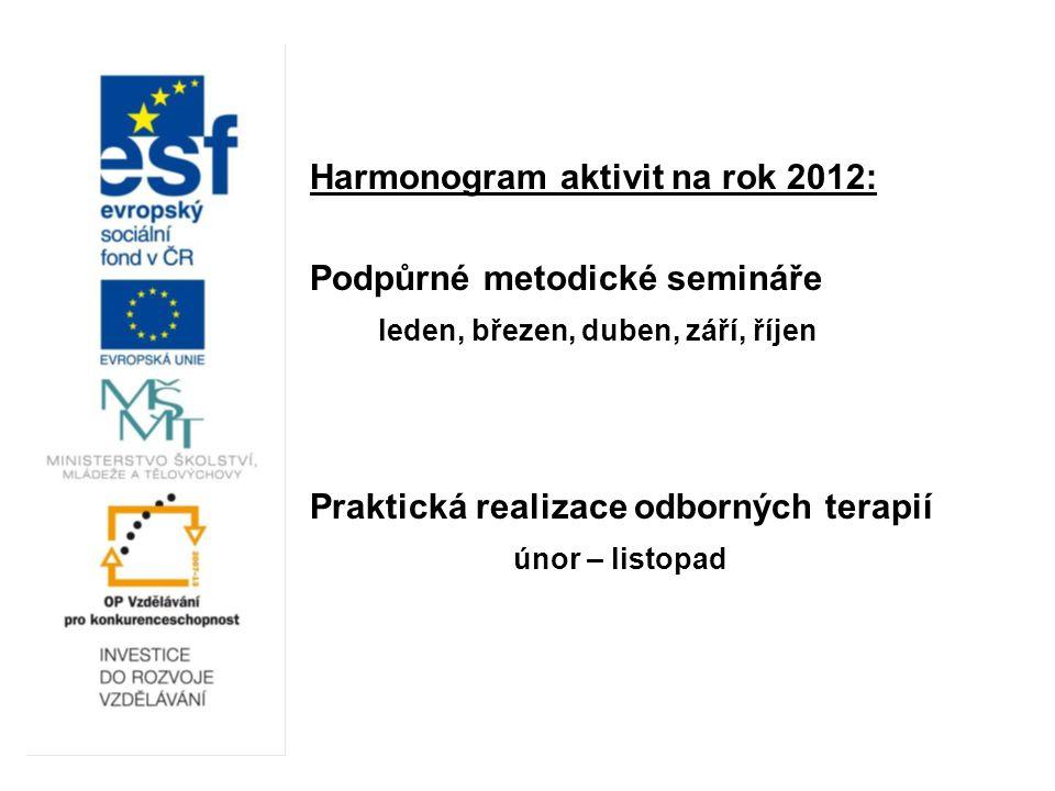 Harmonogram aktivit na rok 2012: Podpůrné metodické semináře leden, březen, duben, září, říjen Praktická realizace odborných terapií únor – listopad