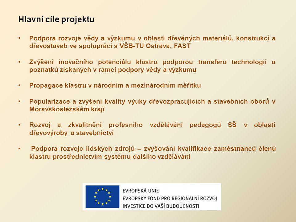 Hlavní cíle projektu Podpora rozvoje vědy a výzkumu v oblasti dřevěných materiálů, konstrukcí a dřevostaveb ve spolupráci s VŠB-TU Ostrava, FAST Zvýše