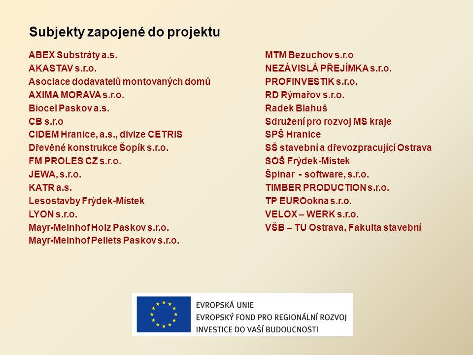 Subjekty zapojené do projektu ABEX Substráty a.s.MTM Bezuchov s.r.o AKASTAV s.r.o.NEZÁVISLÁ PŘEJÍMKA s.r.o. Asociace dodavatelů montovaných domůPROFIN