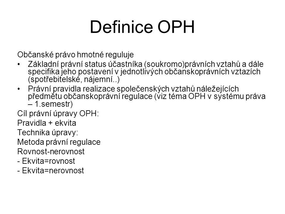Definice OPH Občanské právo hmotné reguluje Základní právní status účastníka (soukromo)právních vztahů a dále specifika jeho postavení v jednotlivých