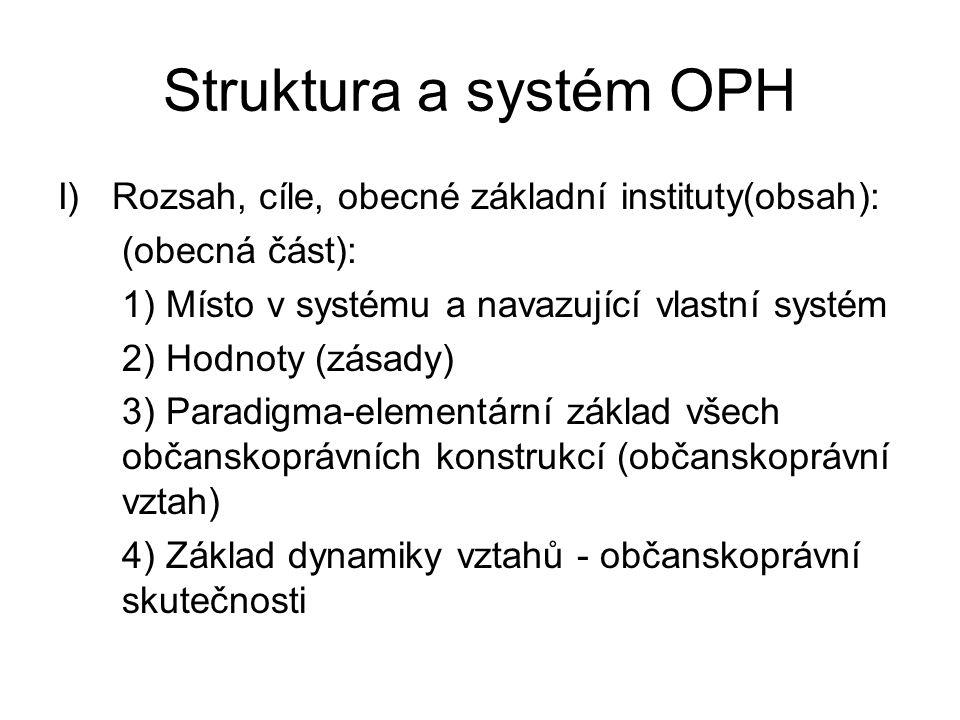 Struktura a systém OPH I) Rozsah, cíle, obecné základní instituty(obsah): (obecná část): 1) Místo v systému a navazující vlastní systém 2) Hodnoty (zá