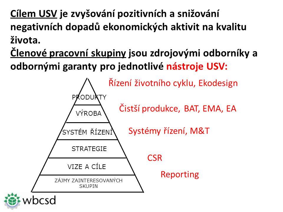 Cílem USV je zvyšování pozitivních a snižování negativních dopadů ekonomických aktivit na kvalitu života.