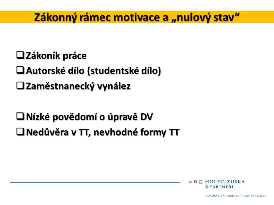 Nástroje a metody motivace  Pracovní smlouvy  Vnitřní předpisy  Plánování výsledků  Pozitivní motivace  Odměňování  Prolamován bariér  Negativní motivace