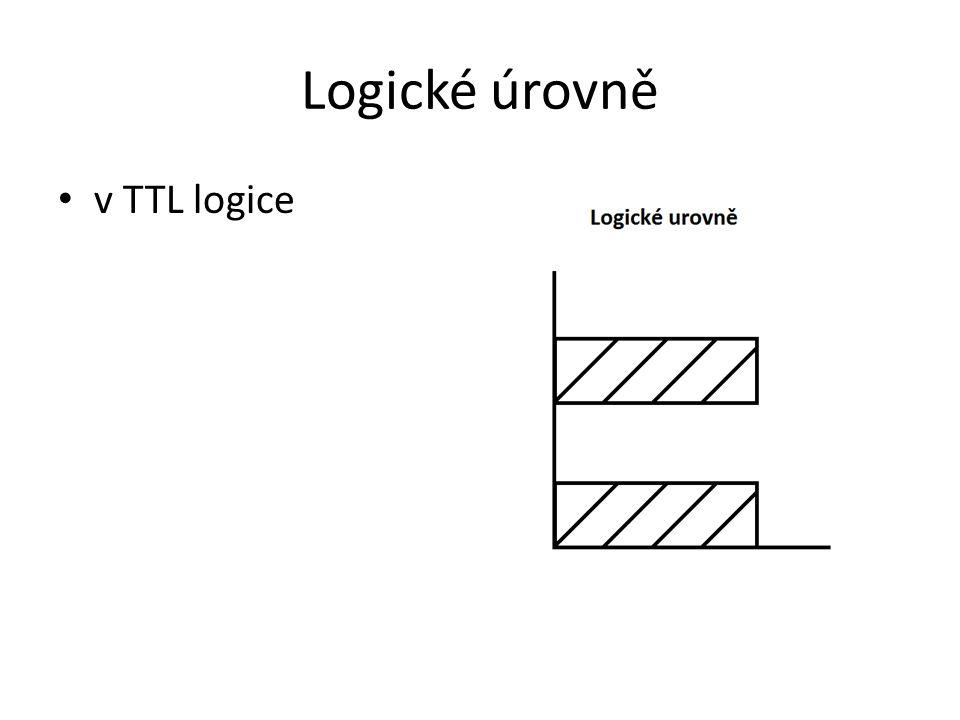 Nejdůležitější kombinační logické funkce dvou proměnných Y=