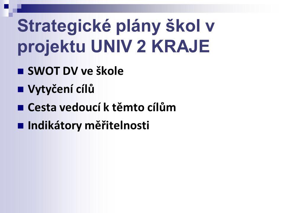 Strategické plány škol v projektu UNIV 2 KRAJE SWOT DV ve škole Vytyčení cílů Cesta vedoucí k těmto cílům Indikátory měřitelnosti