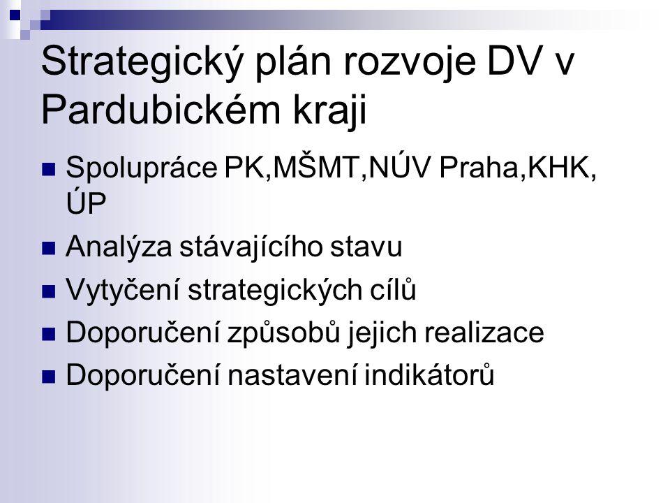 Strategický plán rozvoje DV v Pardubickém kraji Spolupráce PK,MŠMT,NÚV Praha,KHK, ÚP Analýza stávajícího stavu Vytyčení strategických cílů Doporučení způsobů jejich realizace Doporučení nastavení indikátorů