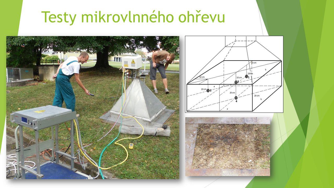 Testy mikrovlnného ohřevu