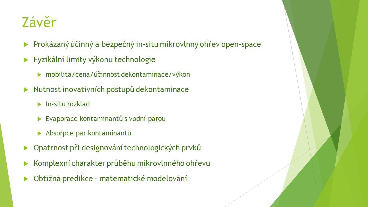 Závěr  Prokázaný účinný a bezpečný in-situ mikrovlnný ohřev open-space  Fyzikální limity výkonu technologie  mobilita/cena/účinnost dekontaminace/v