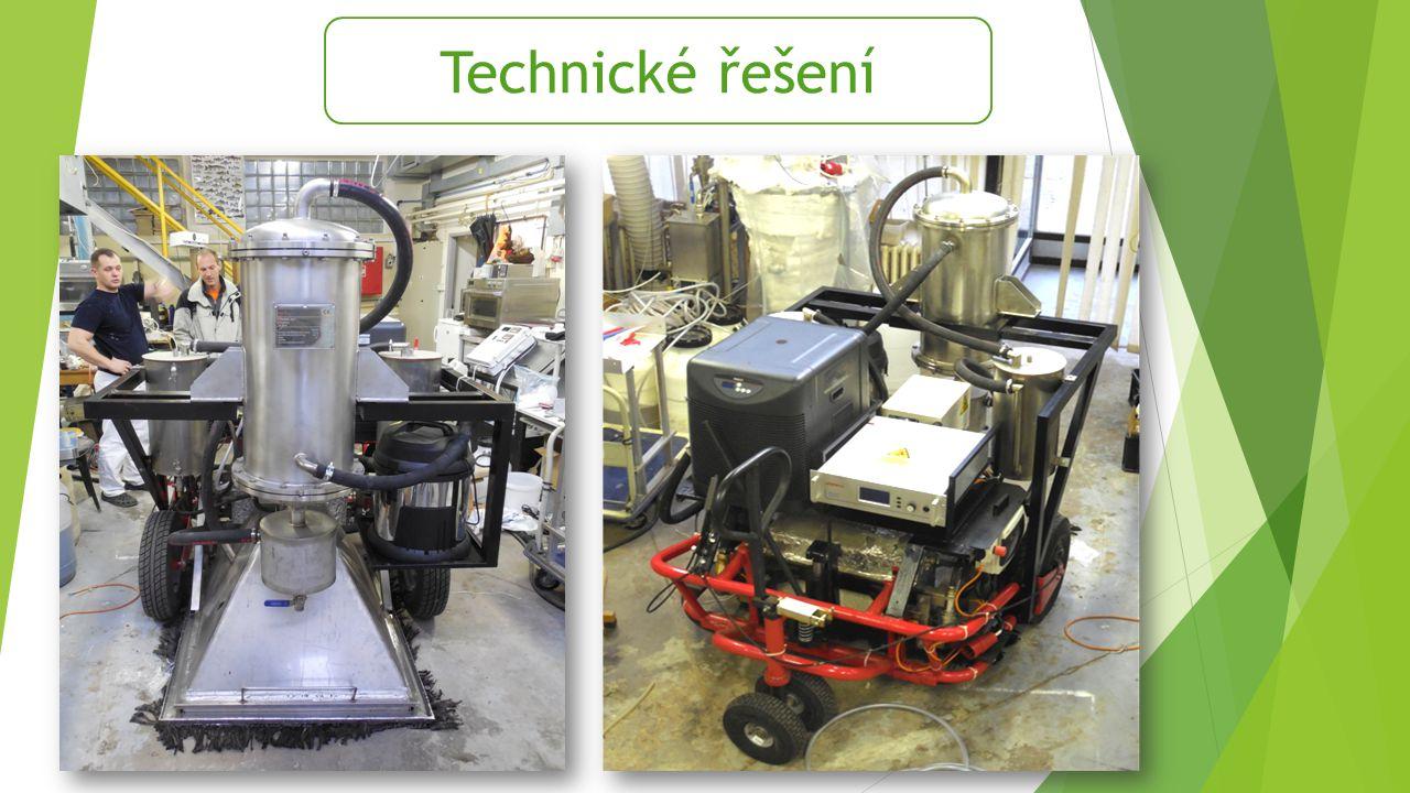 Experimentální vývoj  Testy mikrovlnného ohřevu v laboratorním i poloprovozním měřítku  Cíle testů  Ohřev materiálu v otevřených podmínkách  Různé materiály – písek, zemina, beton  Efekt vlhkosti matrice  Bezpečnost aplikace mikrovln  Finální úpravy mikrovlnné části technologie