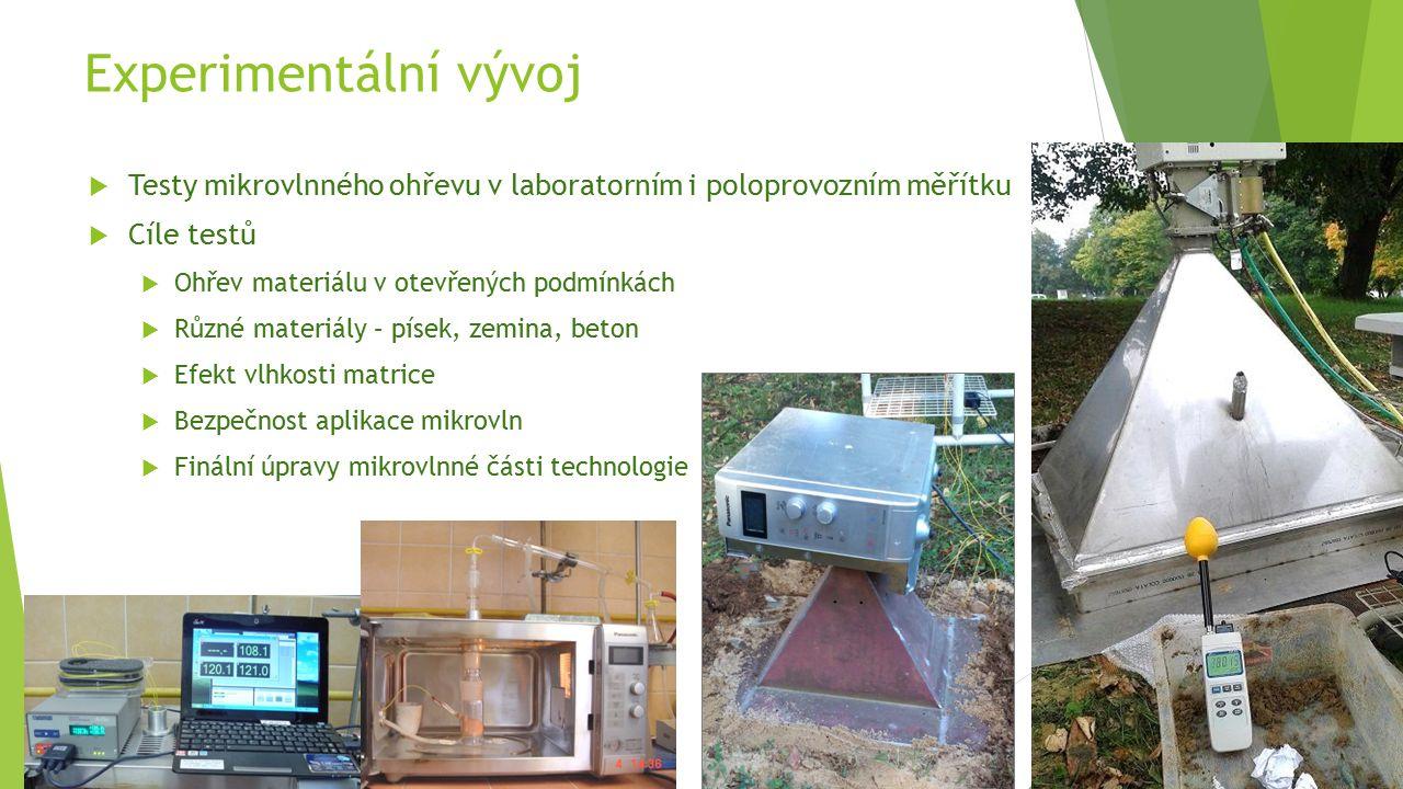 Experimentální vývoj  Testy mikrovlnného ohřevu v laboratorním i poloprovozním měřítku  Cíle testů  Ohřev materiálu v otevřených podmínkách  Různé